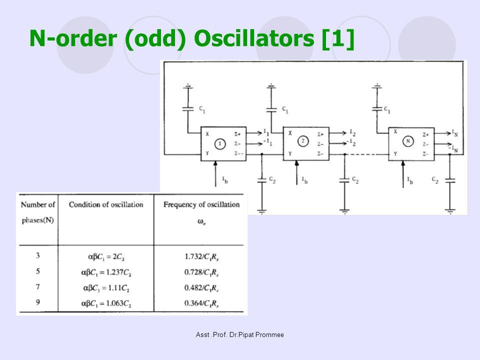 N-order (odd) Oscillators [1]